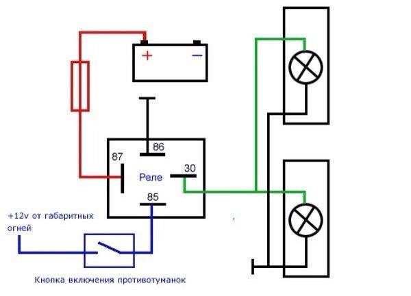 33) Схема подключения ПТФ.